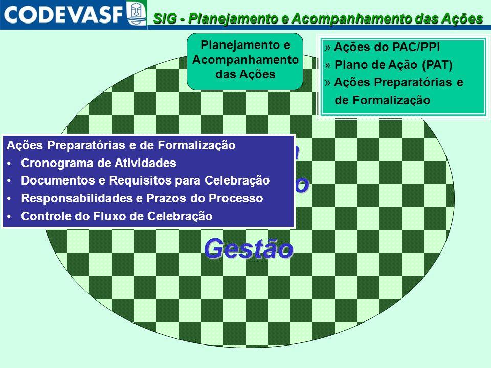 SistemaIntegradodeGestão Planejamento e Acompanhamento das Ações Ações Preparatórias e de Formalização Cronograma de Atividades Documentos e Requisito