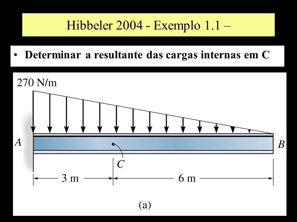 Hibbeler 2004 - Exemplo 1.1 – Determinar a resultante das cargas internas em C