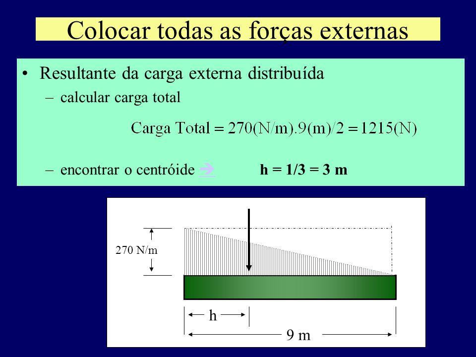 Resultante da carga externa distribuída –calcular carga total –encontrar o centróide h = 1/3 = 3 m 9 m 270 N/m h Colocar todas as forças externas