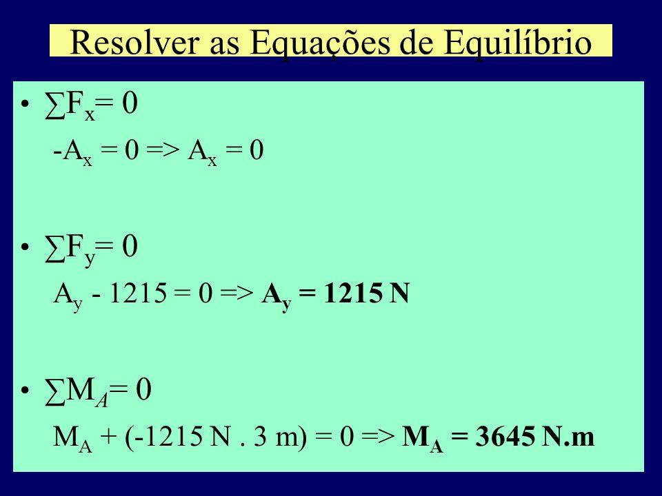 Resolver as Equações de Equilíbrio F x = 0 -A x = 0 => A x = 0 F y = 0 A y - 1215 = 0 => A y = 1215 N M A = 0 M A + (-1215 N. 3 m) = 0 => M A = 3645 N