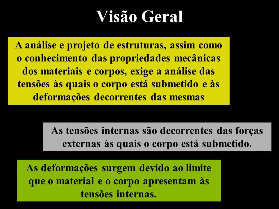 Visão Geral As tensões internas são decorrentes das forças externas às quais o corpo está submetido. A análise e projeto de estruturas, assim como o c
