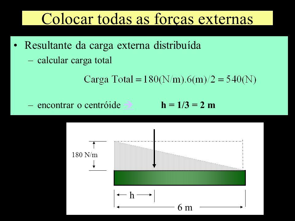 Resultante da carga externa distribuída –calcular carga total –encontrar o centróide h = 1/3 = 2 m 6 m 180 N/m h Colocar todas as forças externas