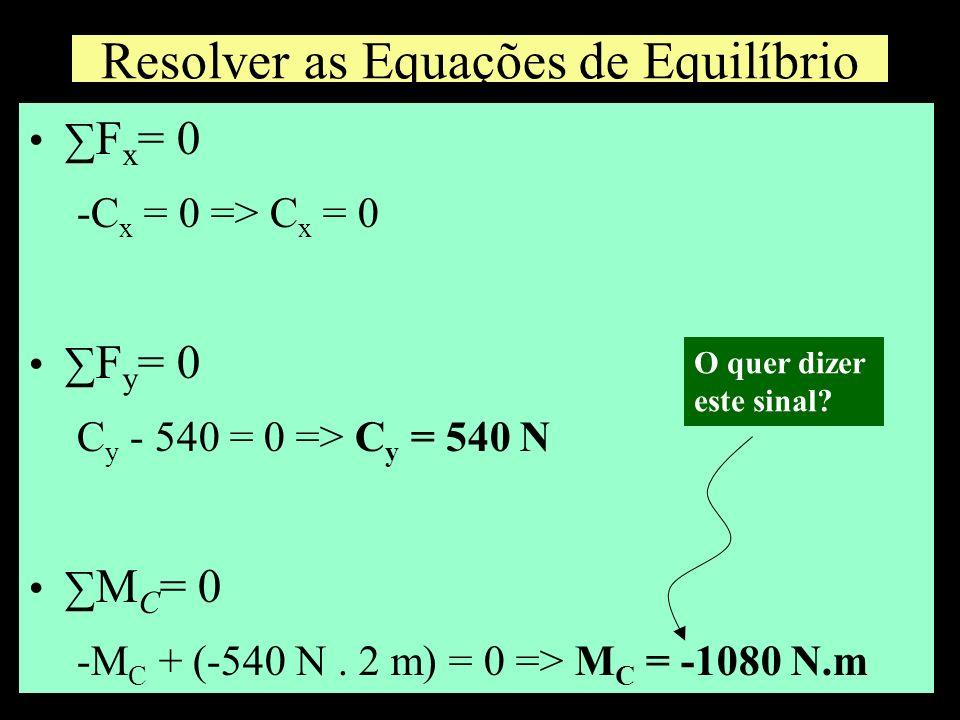 Resolver as Equações de Equilíbrio F x = 0 -C x = 0 => C x = 0 F y = 0 C y - 540 = 0 => C y = 540 N M C = 0 -M C + (-540 N. 2 m) = 0 => M C = -1080 N.