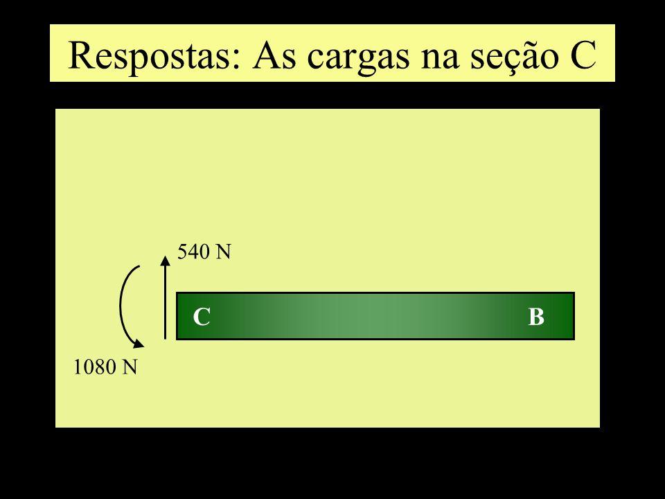 Respostas: As cargas na seção C 540 N 1080 N CB