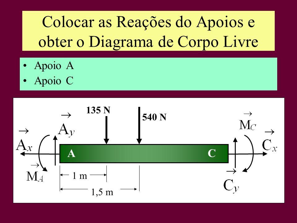 Apoio A Apoio C Colocar as Reações do Apoios e obter o Diagrama de Corpo Livre 1 m 1,5 m AC 540 N 135 N