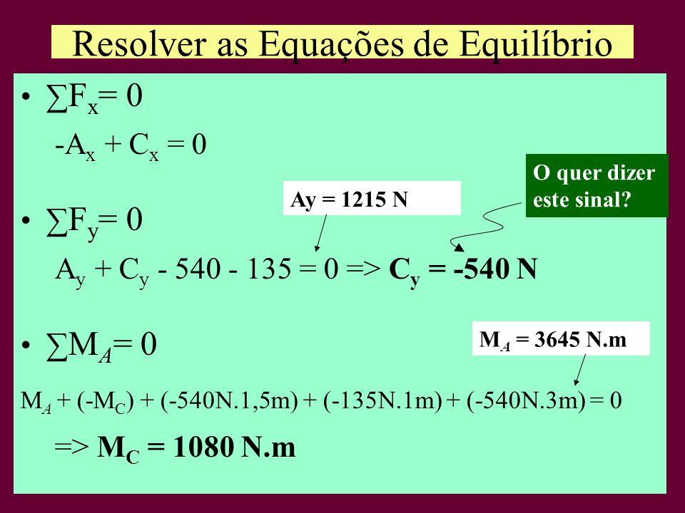Resolver as Equações de Equilíbrio F x = 0 -A x + C x = 0 F y = 0 A y + C y - 540 - 135 = 0 => C y = -540 N M A = 0 M A + (-M C ) + (-540N.1,5m) + (-1