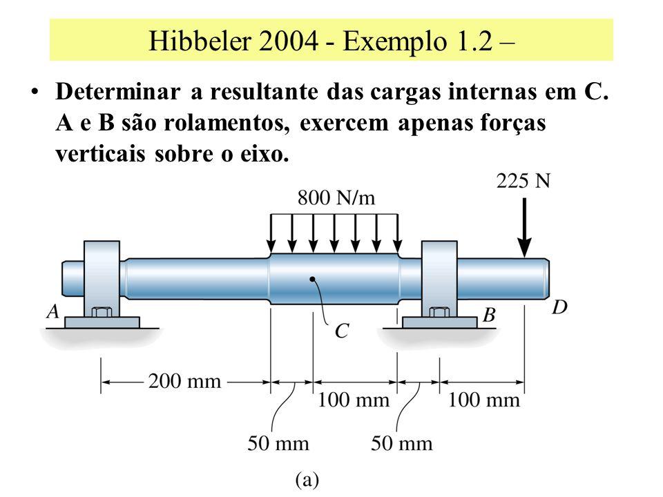 Hibbeler 2004 - Exemplo 1.2 – Determinar a resultante das cargas internas em C. A e B são rolamentos, exercem apenas forças verticais sobre o eixo.