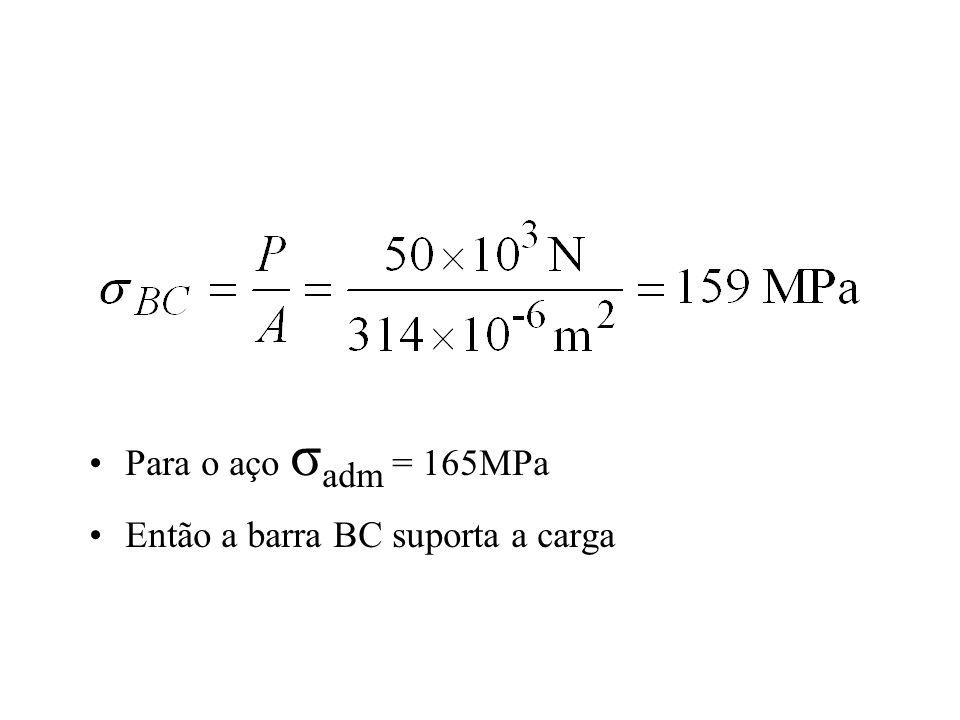 Para o aço σ adm = 165MPa Então a barra BC suporta a carga