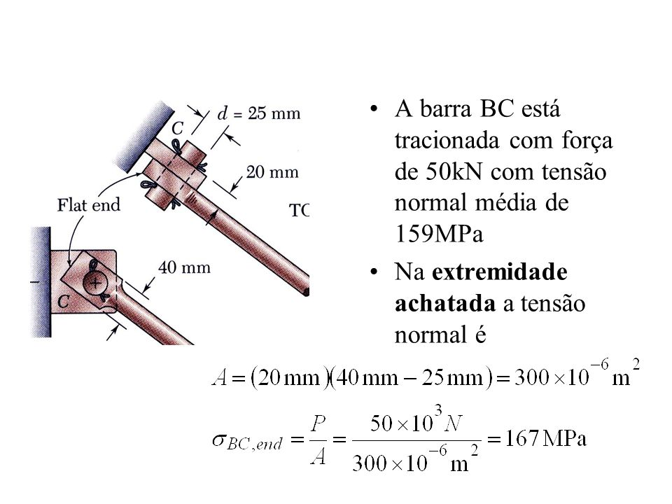 A barra BC está tracionada com força de 50kN com tensão normal média de 159MPa Na extremidade achatada a tensão normal é