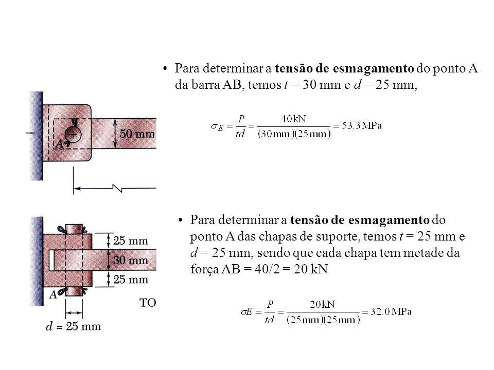 Para determinar a tensão de esmagamento do ponto A da barra AB, temos t = 30 mm e d = 25 mm, Para determinar a tensão de esmagamento do ponto A das ch