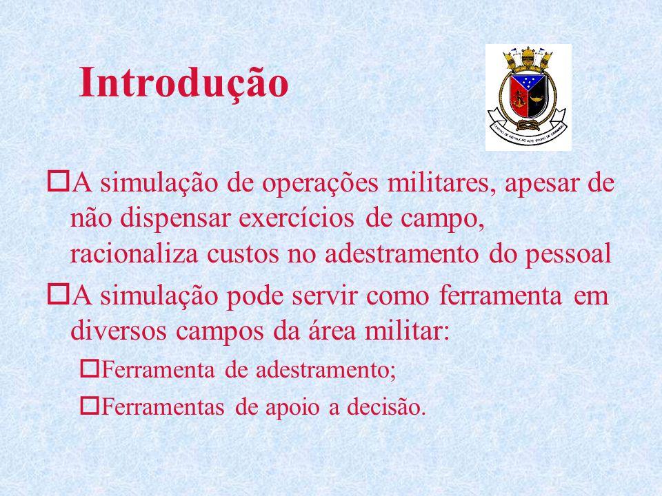 APRESENTAÇÃO DO SISTEMA DE JOGOS DIDÁTICOS (SJD) Introdução Histórico Propósitos Concepção Futuro Conclusão SUMÁRIO