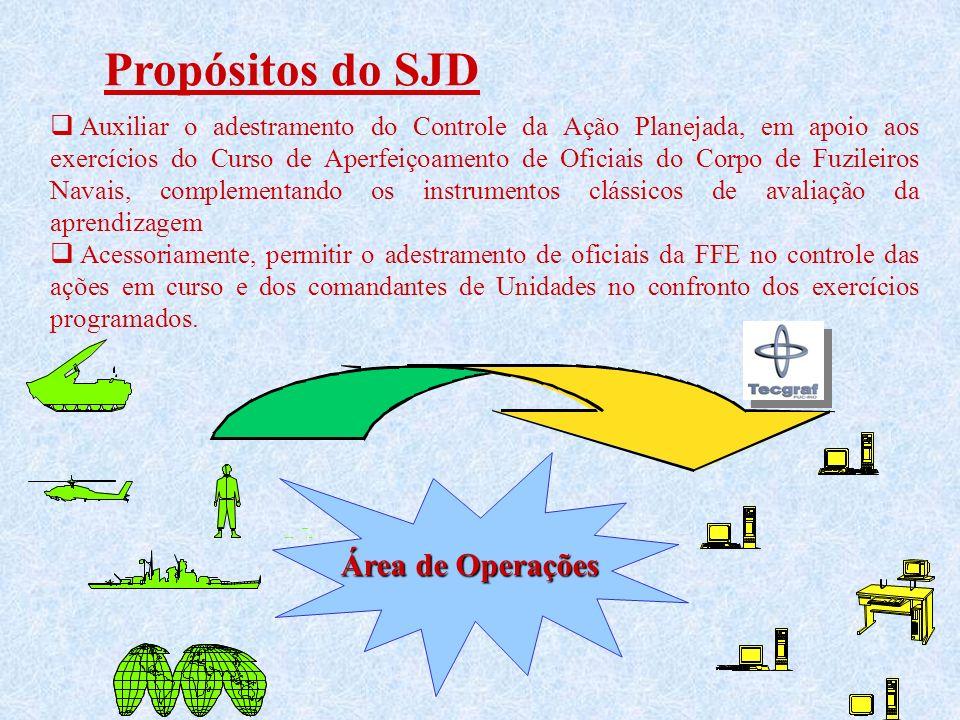 Histórico 1991/92: parque computacional básico 1993/96: desenvolvimento/primeiros resultados 1996: reavaliação 1997: convênio com a TeCGraf - PUC-Rio