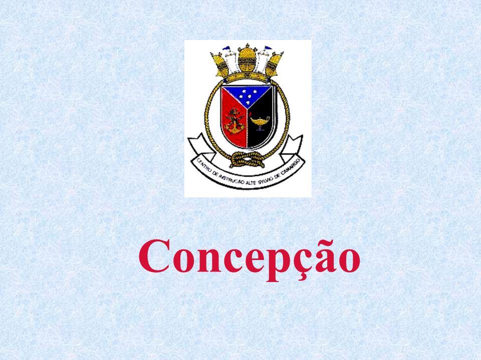 Área de Operações Propósitos do SJD q Auxiliar o adestramento do Controle da Ação Planejada, em apoio aos exercícios do Curso de Aperfeiçoamento de Of