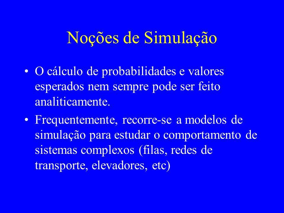 Noções de Simulação O cálculo de probabilidades e valores esperados nem sempre pode ser feito analiticamente. Frequentemente, recorre-se a modelos de
