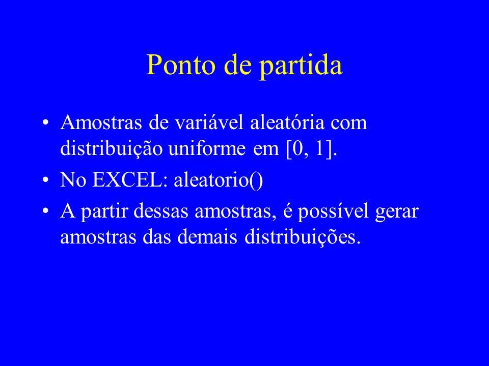 Ponto de partida Amostras de variável aleatória com distribuição uniforme em [0, 1]. No EXCEL: aleatorio() A partir dessas amostras, é possível gerar