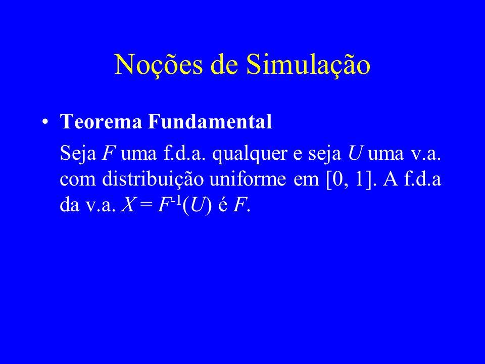 Noções de Simulação Teorema Fundamental Seja F uma f.d.a. qualquer e seja U uma v.a. com distribuição uniforme em [0, 1]. A f.d.a da v.a. X = F -1 (U)