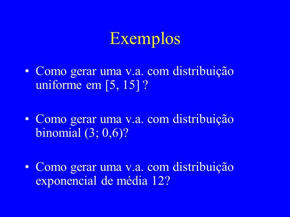 Exemplos Como gerar uma v.a. com distribuição uniforme em [5, 15] ? Como gerar uma v.a. com distribuição binomial (3; 0,6)? Como gerar uma v.a. com di