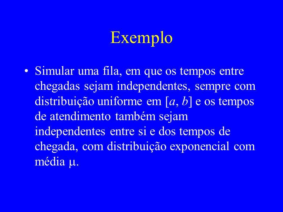 Exemplo Simular uma fila, em que os tempos entre chegadas sejam independentes, sempre com distribuição uniforme em [a, b] e os tempos de atendimento t