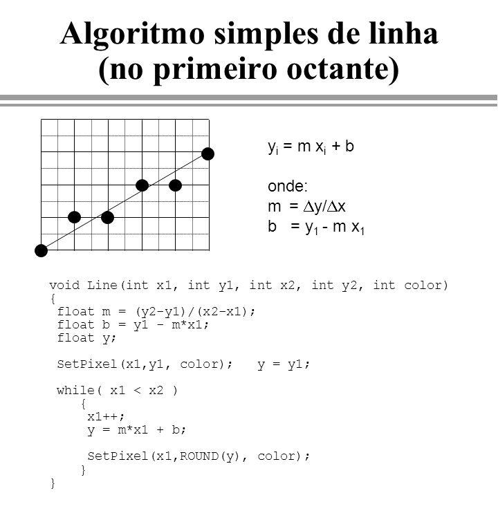 void LineDDA(int x1, int y1, int x2, int y2, int color) { float y; float m = (y2-y1)/(x2-x1); SetPixel(x1,y1, c); y = y1; while( x1 < x2 ) { x1++; y += m; SetPixel(x1,ROUND(y), c); } Algoritmo de linha incremental Se x i+1 = x i + 1 então y i+1 = y i + y/ x