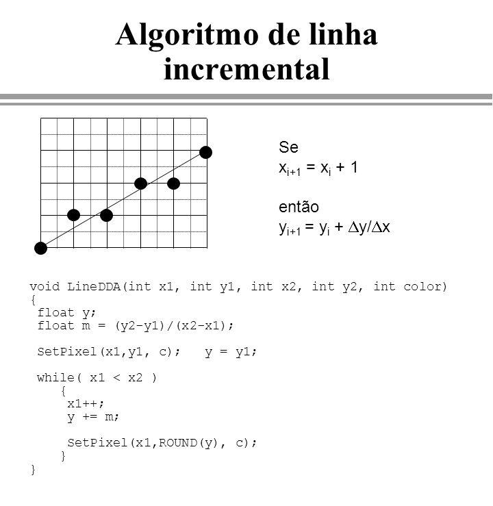 Preenchimento de polígonos y ys x 0 1 2 3 4 i0i1i3i4 0 x i1 x i0 x i4 x i3 y max y min dados: {x 0, x 1, x 2, x 3, x 4 } {y 0, y 1, y 2, y 3, y 4 } dados: {x 0, x 1, x 2, x 3, x 4 } {y 0, y 1, y 2, y 3, y 4 } acha y max e y min Para cada ys [y max, y min ] Para cada aresta calcula as interseções ordena interseções desenha linhas horizontais acha y max e y min Para cada ys [y max, y min ] Para cada aresta calcula as interseções ordena interseções desenha linhas horizontais vx= {x i1, x i0, x i4, x i3 }