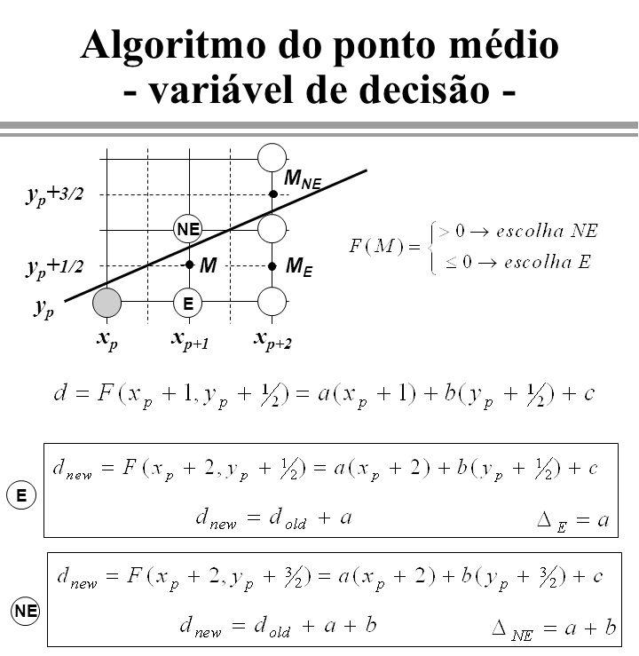 Otimizações do algoritmo de fill dx = (x1-x0)/(y max -y min ) x (ou z) y y min y max ys ys+1 x1x0 dy = 1 x = x+dx Lista de Arestas struct edge { int y_max; /* maior y da aresta */ int y_min; /* menor y da aresta */ float xs; /* x correspondente a ys */ /* (no início é o correspondente a y_max) */ float delta_xs; /* incremento de xs entre duas linhas de scan */ };