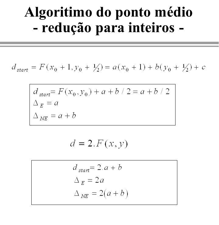 void MidpointLine(int x0, int y0, int x1, int y1, int color) { int dx = x1-x0; int dy = y1-y0; int d=2*dy-dx; /* Valor inicial da var.