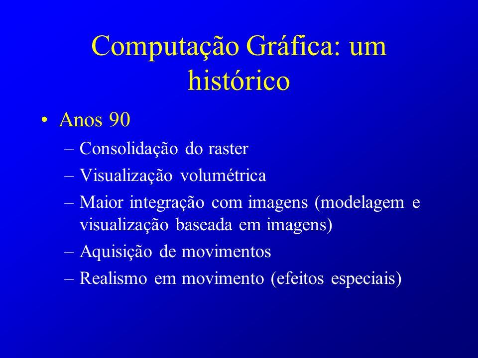 Anos 90 –Consolidação do raster –Visualização volumétrica –Maior integração com imagens (modelagem e visualização baseada em imagens) –Aquisição de mo