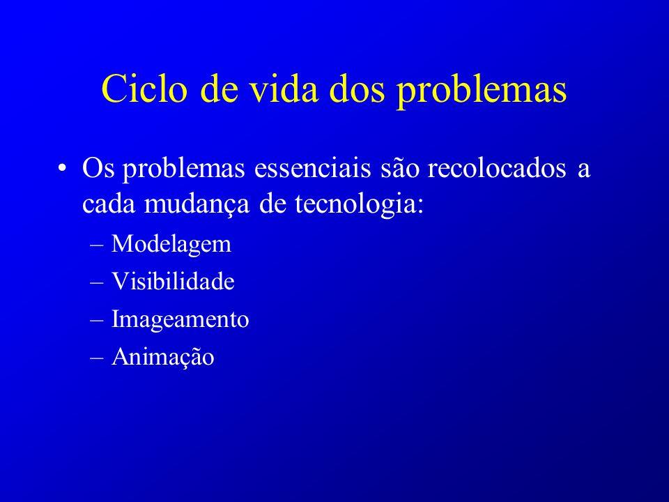 Ciclo de vida dos problemas Os problemas essenciais são recolocados a cada mudança de tecnologia: –Modelagem –Visibilidade –Imageamento –Animação