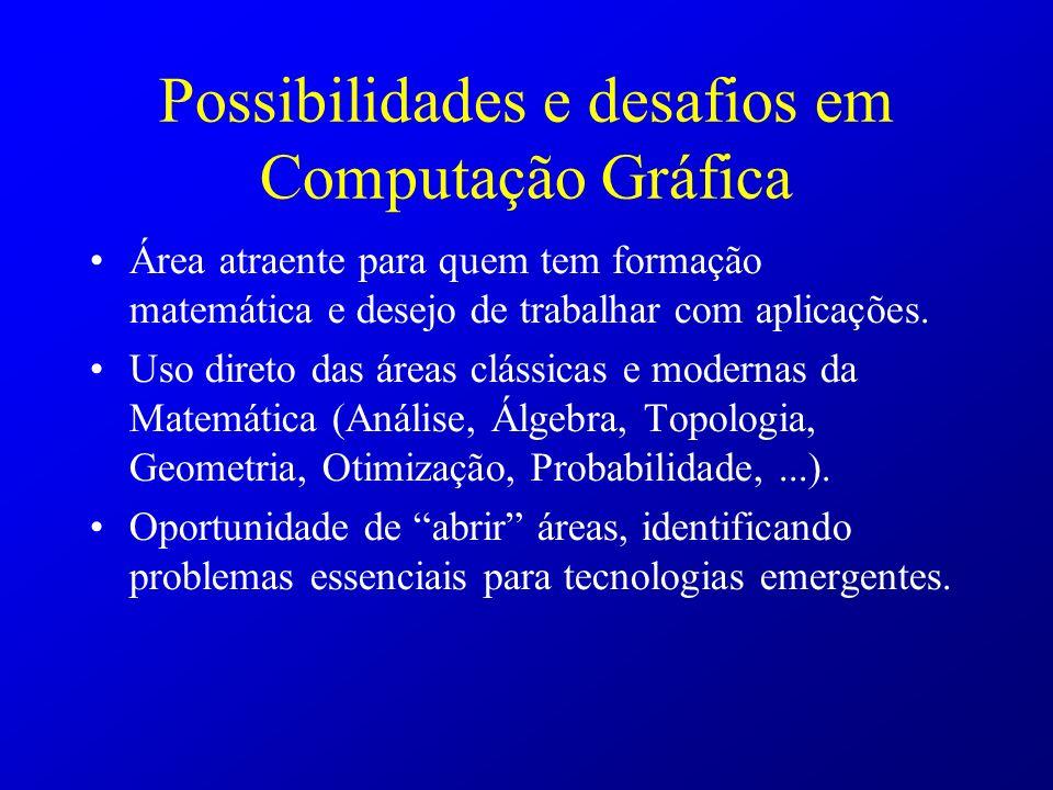 Possibilidades e desafios em Computação Gráfica Área atraente para quem tem formação matemática e desejo de trabalhar com aplicações. Uso direto das á