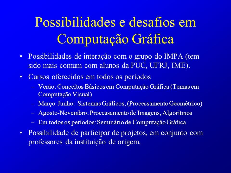 Possibilidades e desafios em Computação Gráfica Possibilidades de interação com o grupo do IMPA (tem sido mais comum com alunos da PUC, UFRJ, IME). Cu