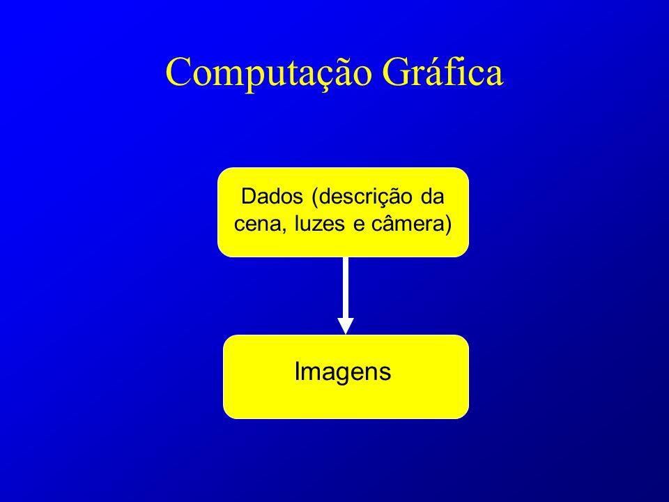 Computação Gráfica Dados (descrição da cena, luzes e câmera) Imagens