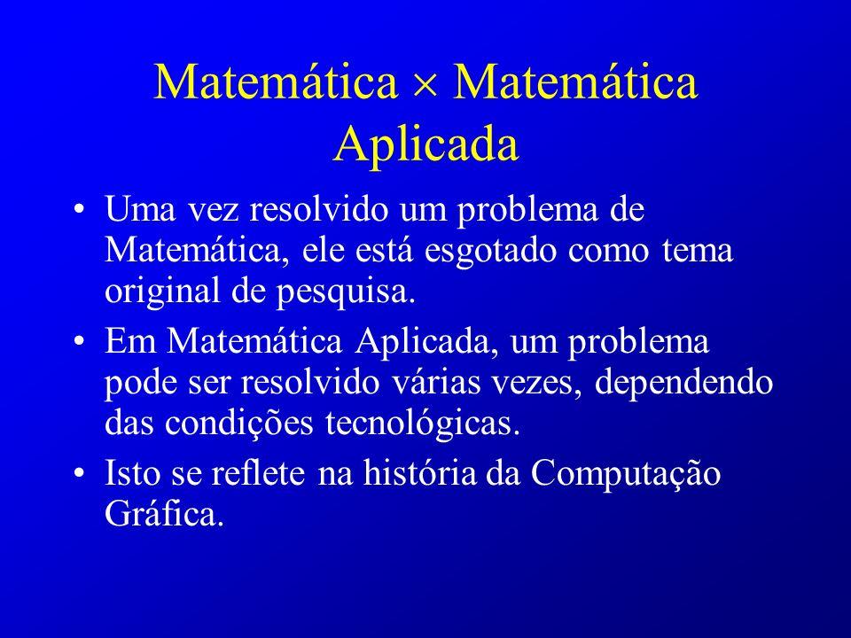 Matemática Matemática Aplicada Uma vez resolvido um problema de Matemática, ele está esgotado como tema original de pesquisa. Em Matemática Aplicada,