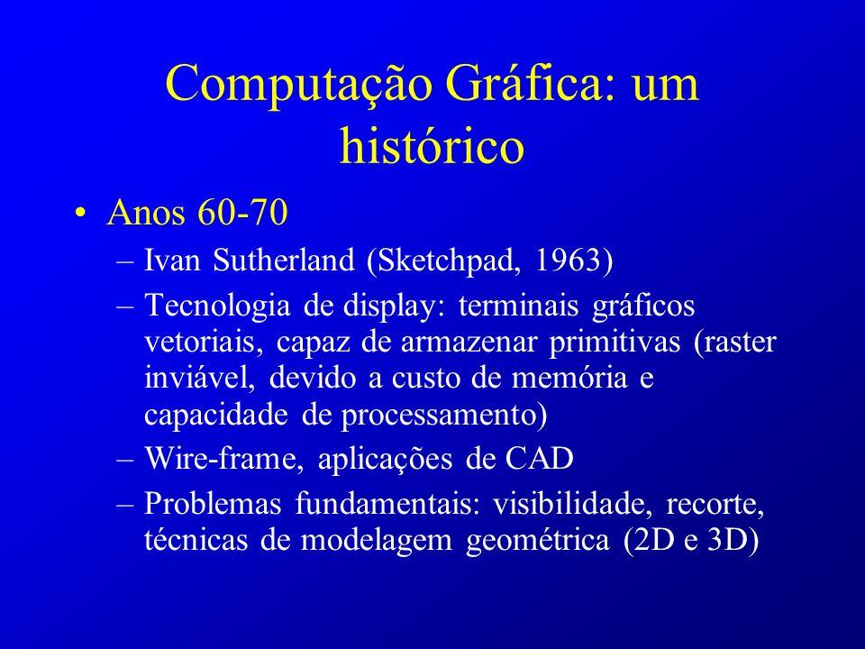 Computação Gráfica: um histórico Anos 60-70 –Ivan Sutherland (Sketchpad, 1963) –Tecnologia de display: terminais gráficos vetoriais, capaz de armazena