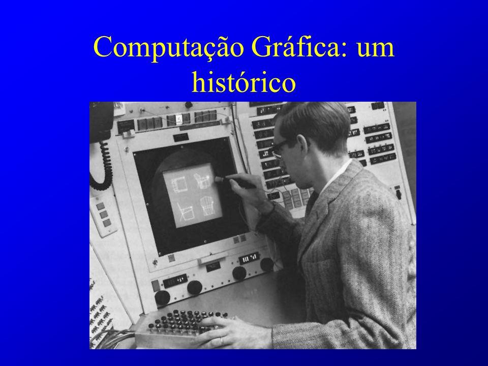 Anos 80 –Viabilização da tecnologia raster (economia de mercado, microcomputadores) –Adaptação das técnicas wire-frame para raster –Z-buffer: inviável quando introduzido (1975), mas a tecnologia do futuro.