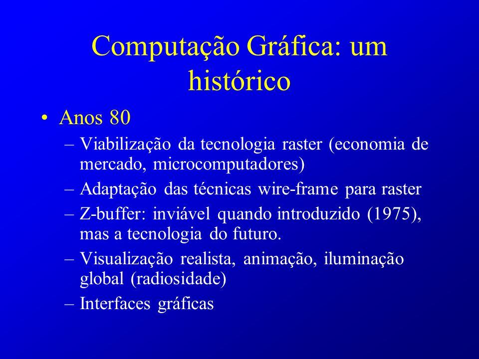Anos 80 –Viabilização da tecnologia raster (economia de mercado, microcomputadores) –Adaptação das técnicas wire-frame para raster –Z-buffer: inviável