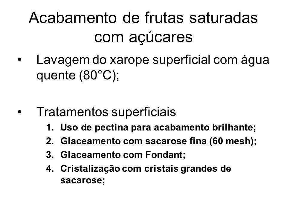 Acabamento de frutas saturadas com açúcares Lavagem do xarope superficial com água quente (80°C); Tratamentos superficiais 1.Uso de pectina para acaba