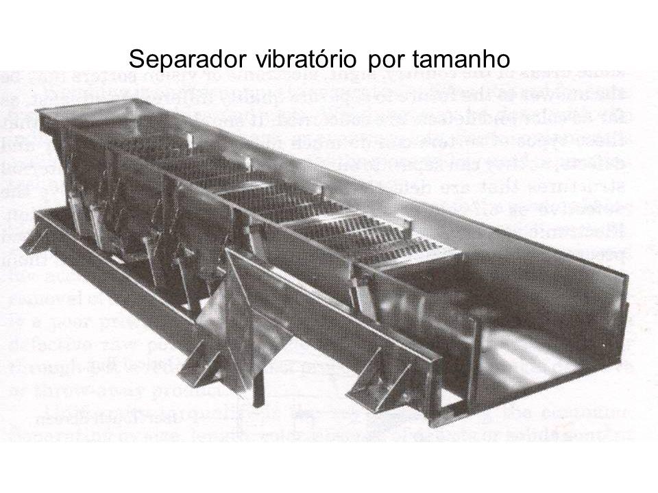 Separador vibratório por tamanho