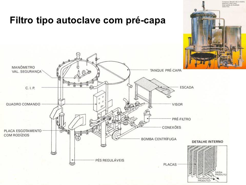 Filtro tipo autoclave com pré-capa