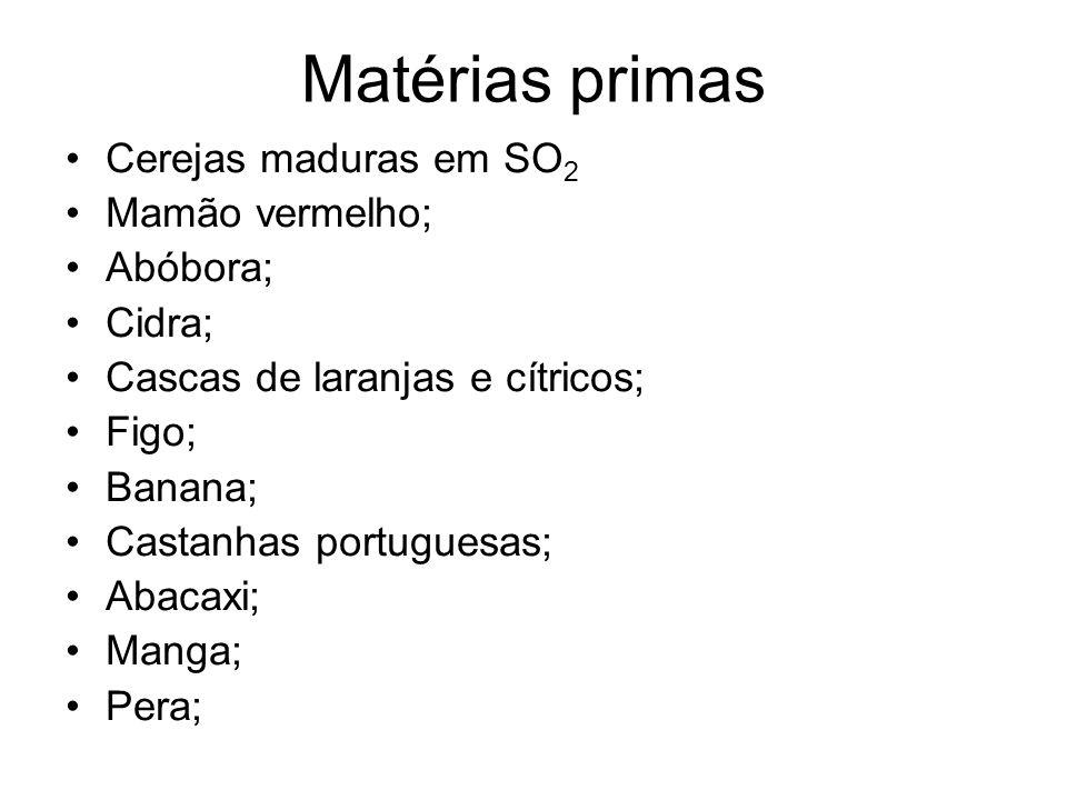 Matérias primas Cerejas maduras em SO 2 Mamão vermelho; Abóbora; Cidra; Cascas de laranjas e cítricos; Figo; Banana; Castanhas portuguesas; Abacaxi; M
