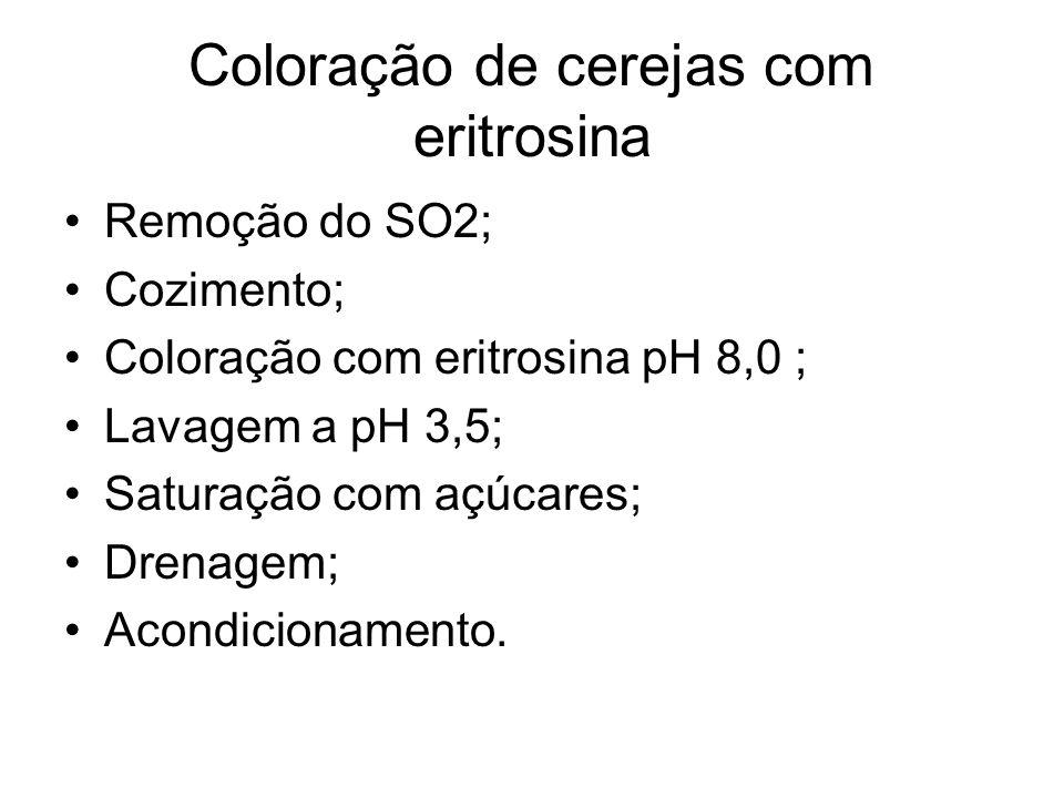 Coloração de cerejas com eritrosina Remoção do SO2; Cozimento; Coloração com eritrosina pH 8,0 ; Lavagem a pH 3,5; Saturação com açúcares; Drenagem; A