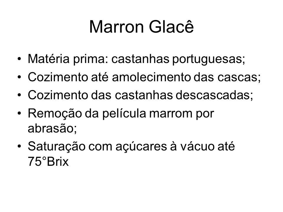 Marron Glacê Matéria prima: castanhas portuguesas; Cozimento até amolecimento das cascas; Cozimento das castanhas descascadas; Remoção da película mar