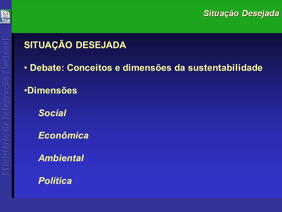 Situação Desejada SITUAÇÃO DESEJADA Debate: Conceitos e dimensões da sustentabilidade Dimensões Social Econômica Ambiental Política