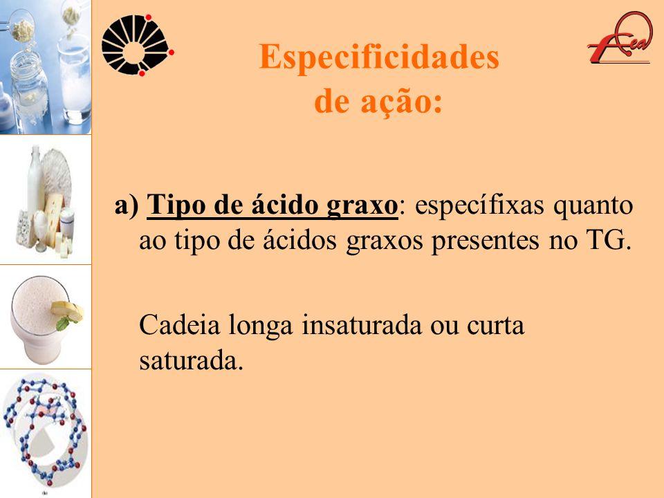 Especificidades de ação: a) Tipo de ácido graxo: específixas quanto ao tipo de ácidos graxos presentes no TG. Cadeia longa insaturada ou curta saturad