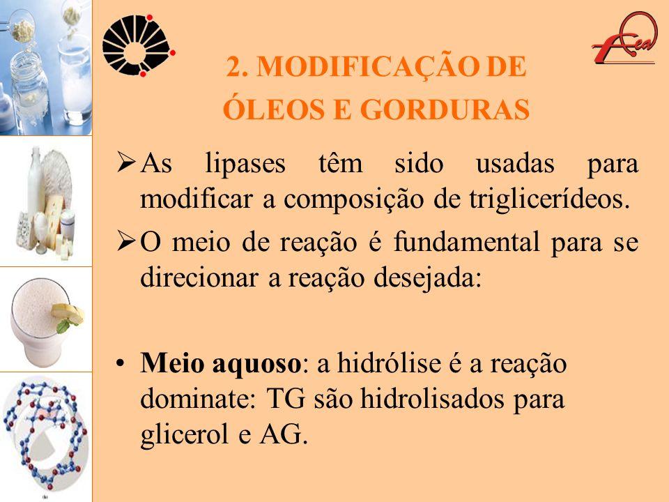 2. MODIFICAÇÃO DE ÓLEOS E GORDURAS As lipases têm sido usadas para modificar a composição de triglicerídeos. O meio de reação é fundamental para se di