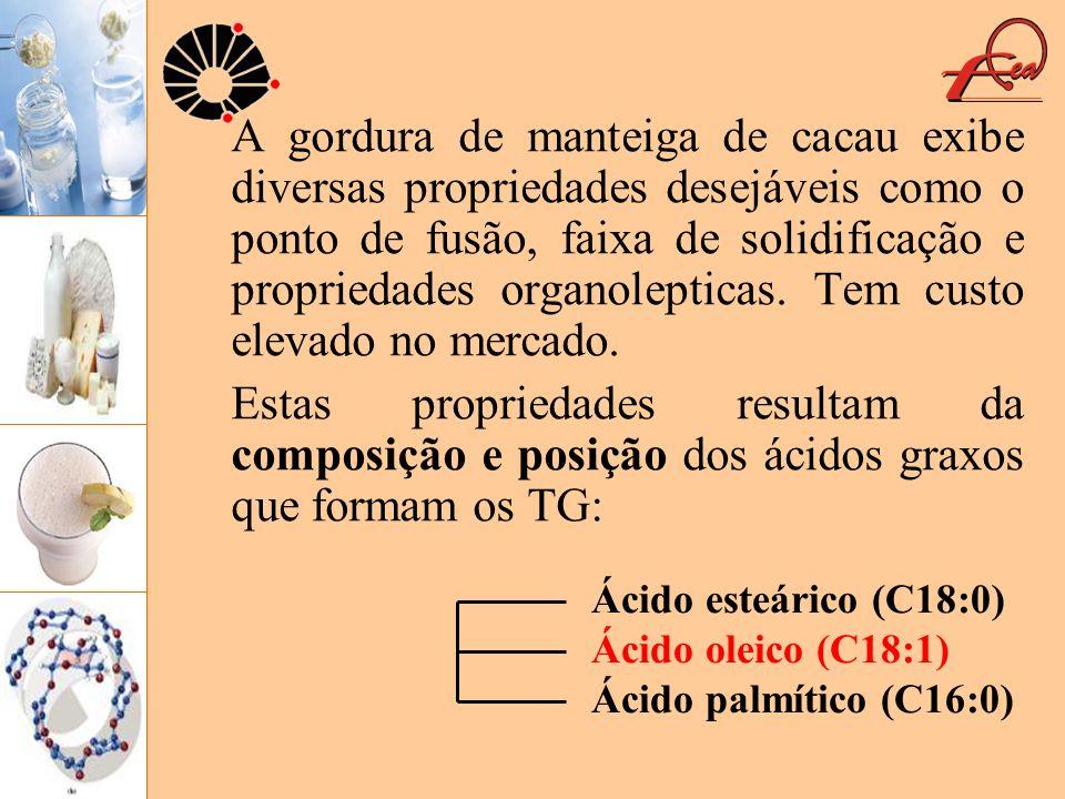 A gordura de manteiga de cacau exibe diversas propriedades desejáveis como o ponto de fusão, faixa de solidificação e propriedades organolepticas. Tem