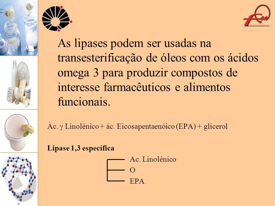 As lipases podem ser usadas na transesterificação de óleos com os ácidos omega 3 para produzir compostos de interesse farmacêuticos e alimentos funcio