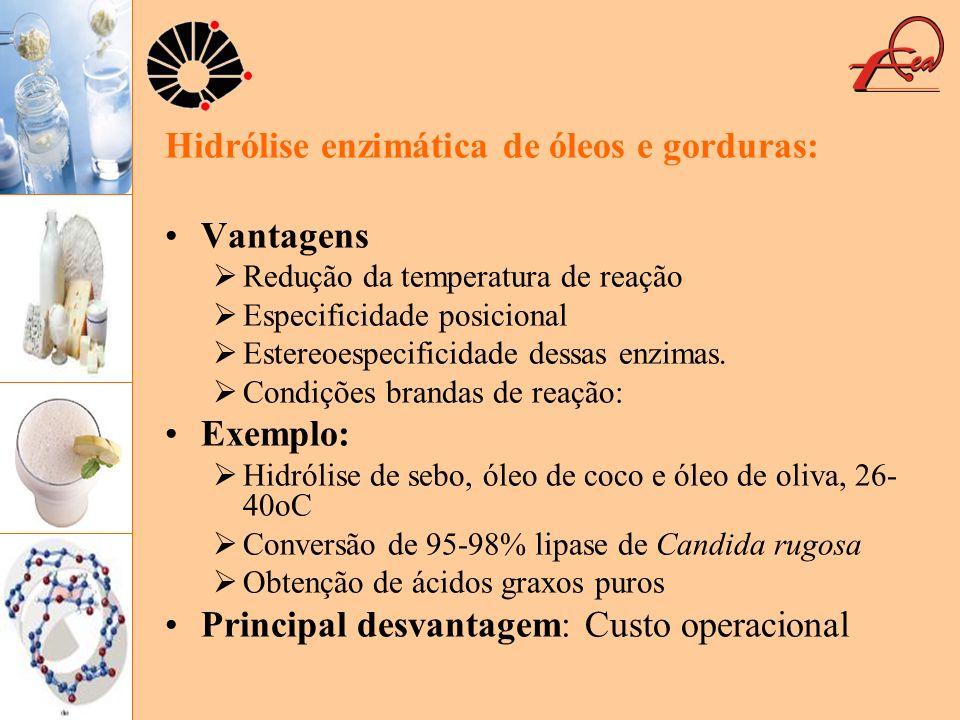 Hidrólise enzimática de óleos e gorduras: Vantagens Redução da temperatura de reação Especificidade posicional Estereoespecificidade dessas enzimas. C