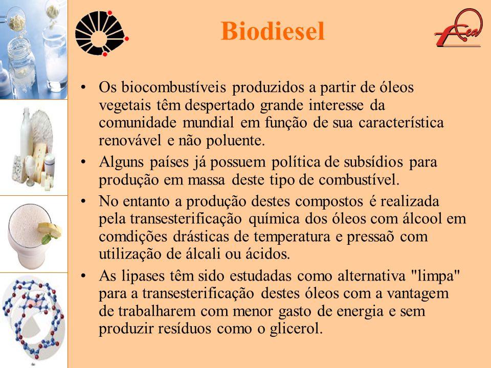 Biodiesel Os biocombustíveis produzidos a partir de óleos vegetais têm despertado grande interesse da comunidade mundial em função de sua característi