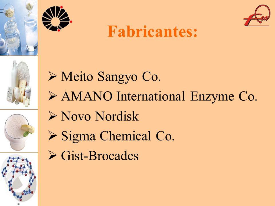 Fabricantes: Meito Sangyo Co. AMANO International Enzyme Co. Novo Nordisk Sigma Chemical Co. Gist-Brocades
