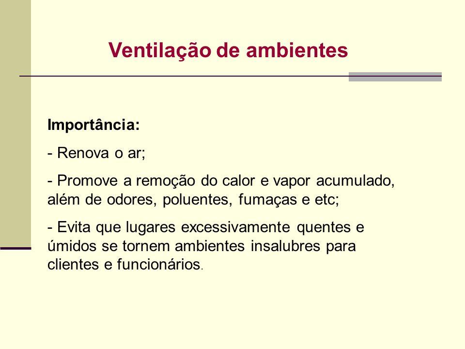Ventilação de ambientes Importância: - Renova o ar; - Promove a remoção do calor e vapor acumulado, além de odores, poluentes, fumaças e etc; - Evita